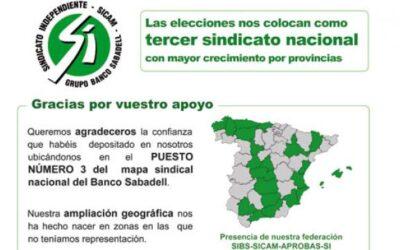LAS ELECCIONES NOS COLOCAN COMO TERCER SINDICATO NACIONAL CON MAYOR CRECIMIENTO POR PROVINCIAS